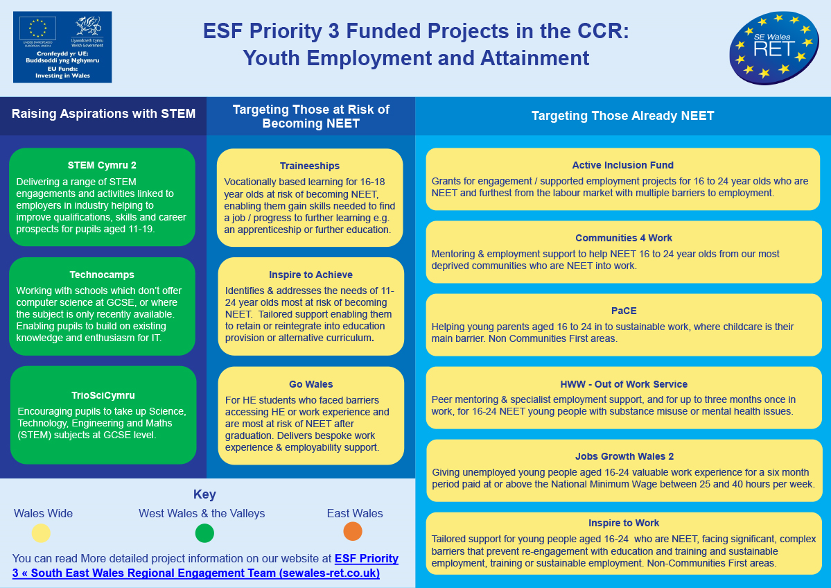 ESF Priory 3 infographic